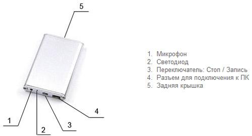 Цифровой диктофон Edic-mini Tiny 16 А44 отличается простотой и элегантностью форм.  При своих миниатюрных размерах...